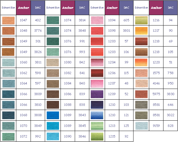 Kreinik to DMC Conversion Chart http://dearyssa.com/conversion-colores.html